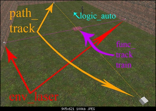 Klicke auf die Grafik für eine größere Ansicht  Name:fertig.jpg Hits:48 Größe:99,7 KB ID:397