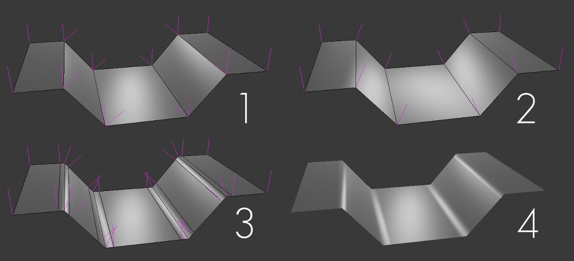 Klicke auf die Grafik für eine größere Ansicht  Name:VertexNormals.png Hits:226 Größe:125,1 KB ID:6634