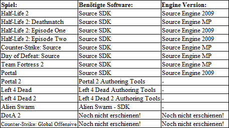 Name:  SDK_uebersicht.png Hits: 4779 Größe:  13,7 KB