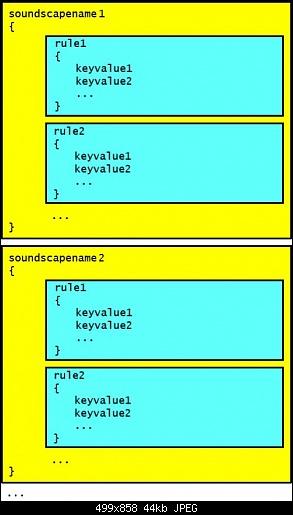 Klicke auf die Grafik für eine größere Ansicht  Name:SoundscapeBaukasten2.jpg Hits:95 Größe:44,0 KB ID:1160