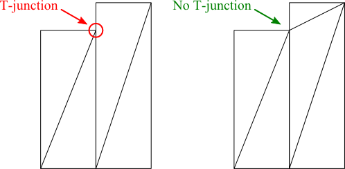 Name:  T-Junctions_2.png Hits: 71 Größe:  11,0 KB
